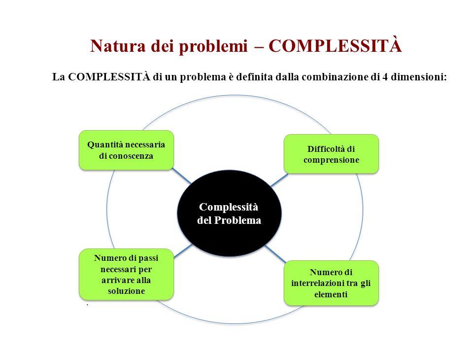 Natura dei problemi – COMPLESSITÀ