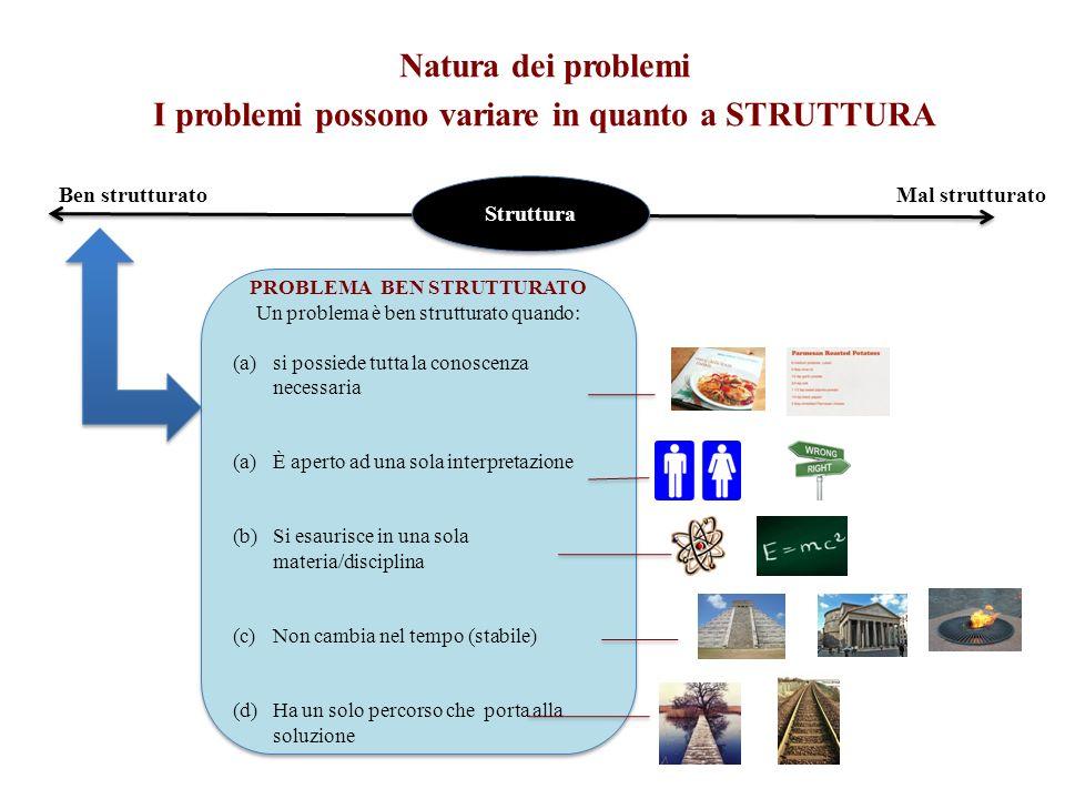 Natura dei problemi I problemi possono variare in quanto a STRUTTURA
