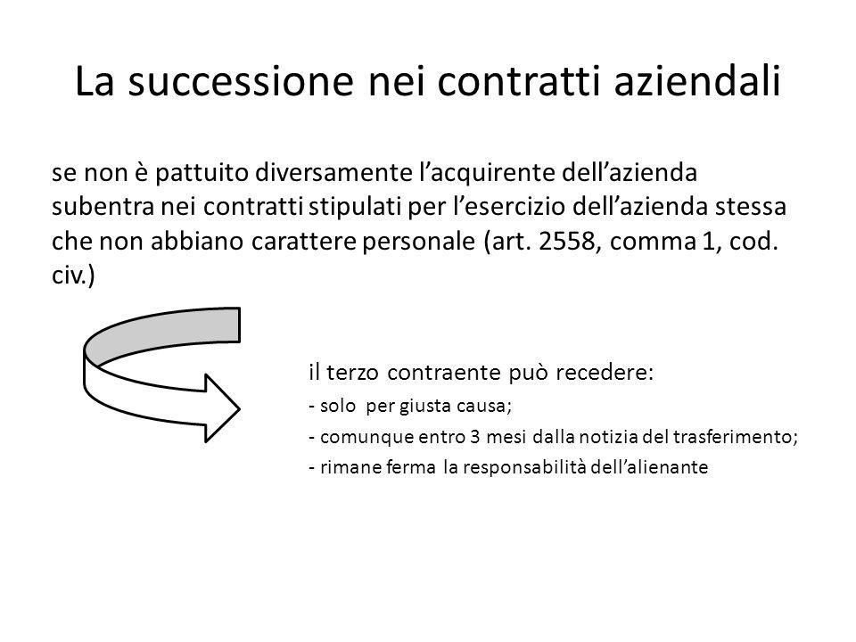 La successione nei contratti aziendali
