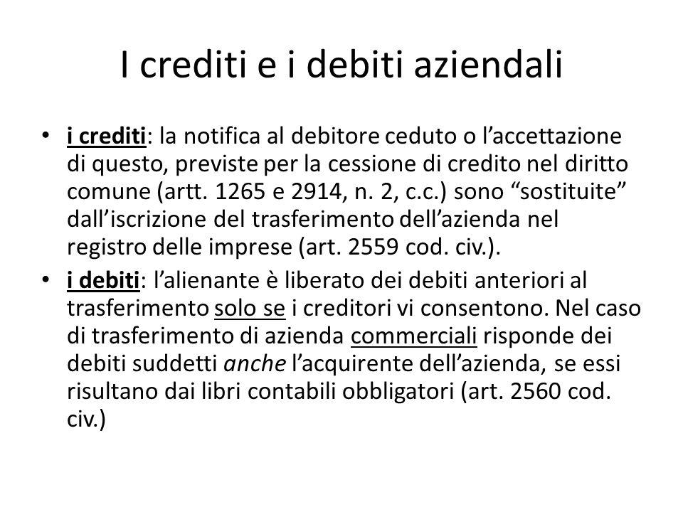 I crediti e i debiti aziendali