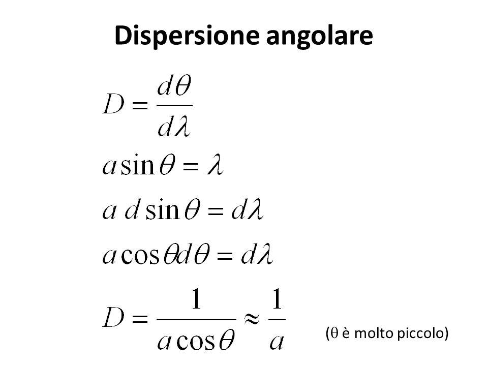 Dispersione angolare (q è molto piccolo)