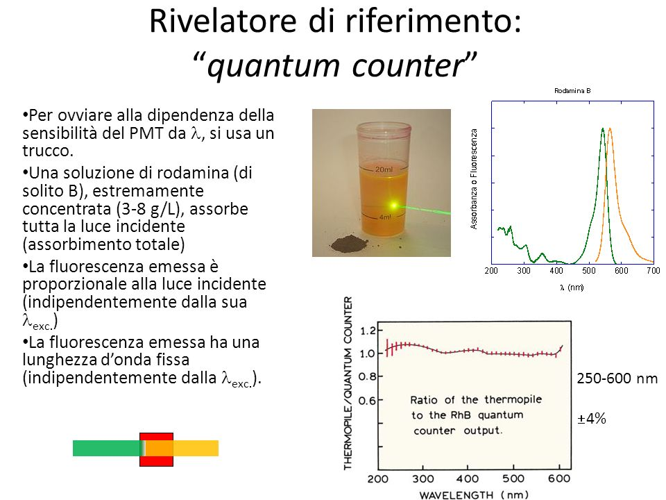 Rivelatore di riferimento: quantum counter