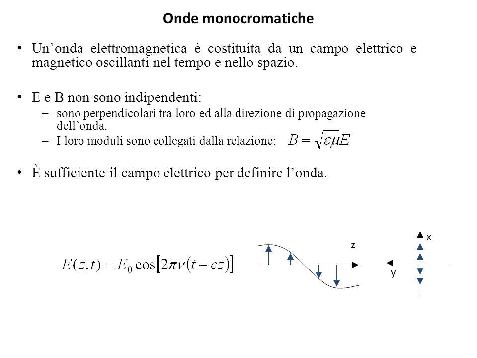 Onde monocromatiche Un'onda elettromagnetica è costituita da un campo elettrico e magnetico oscillanti nel tempo e nello spazio.