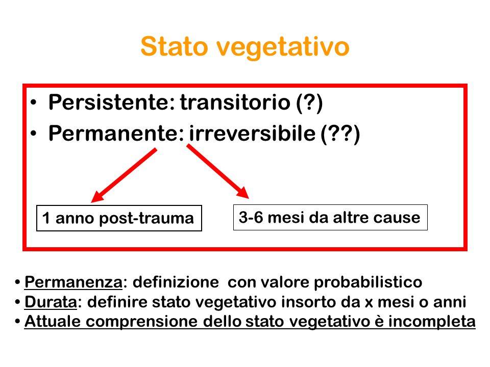 Stato vegetativo Persistente: transitorio ( )