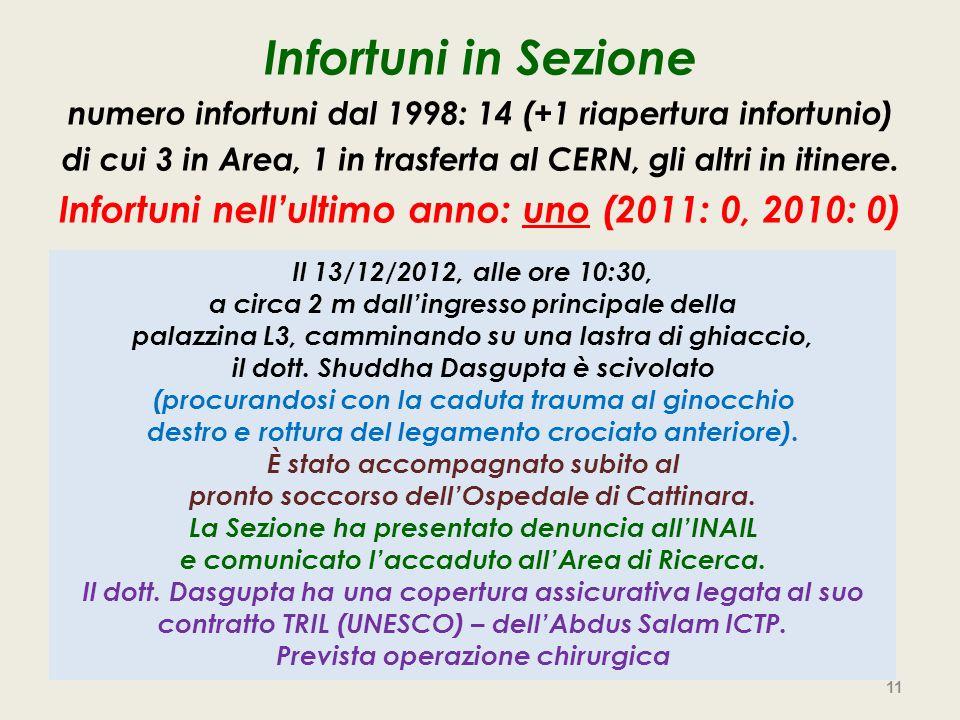 Infortuni in Sezionenumero infortuni dal 1998: 14 (+1 riapertura infortunio) di cui 3 in Area, 1 in trasferta al CERN, gli altri in itinere.