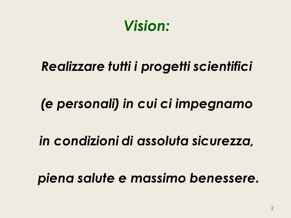 Vision: Realizzare tutti i progetti scientifici