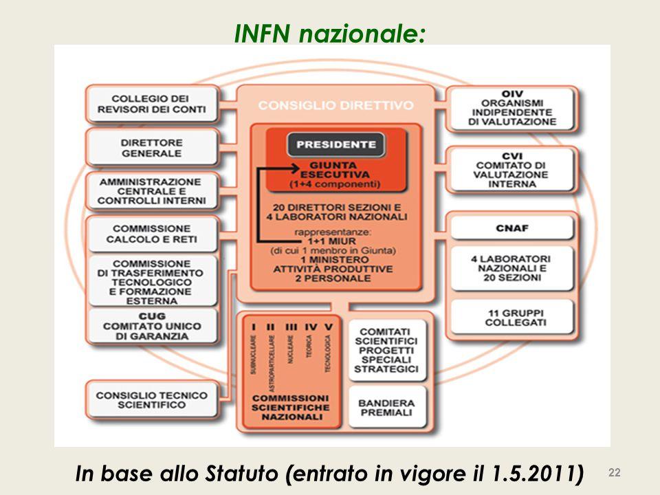 In base allo Statuto (entrato in vigore il 1.5.2011)