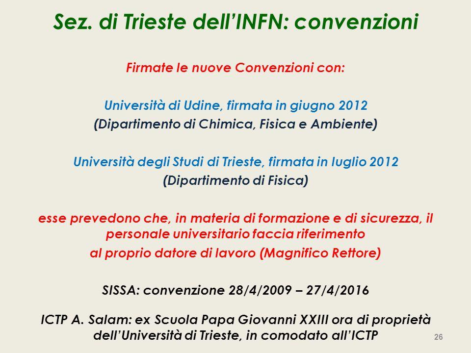 Sez. di Trieste dell'INFN: convenzioni