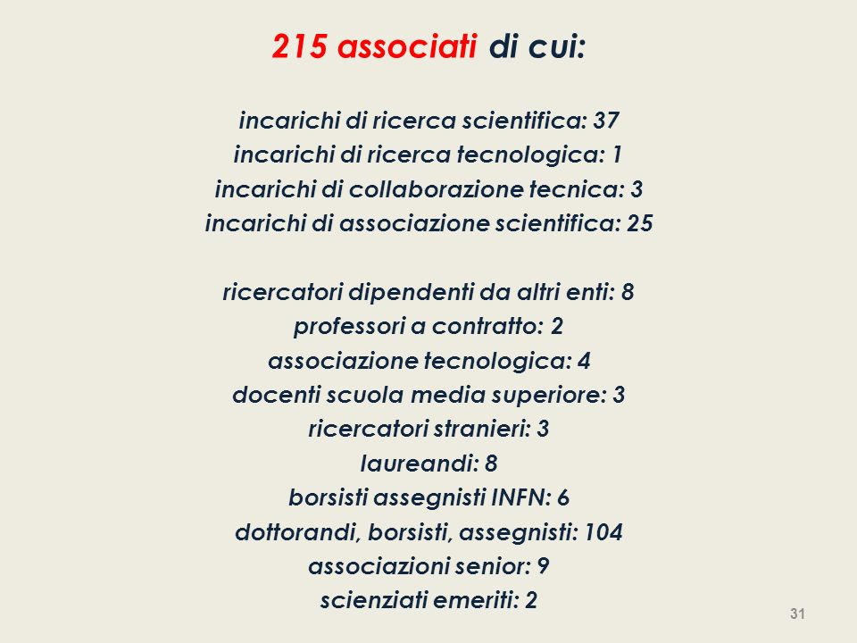 215 associati di cui: incarichi di ricerca scientifica: 37