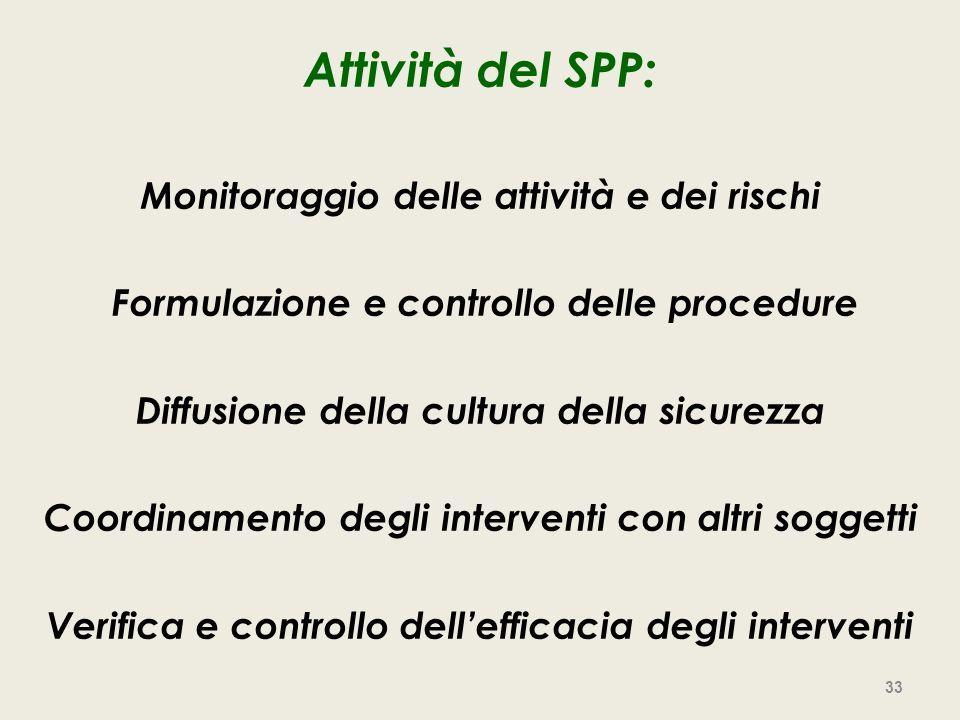 Attività del SPP: Monitoraggio delle attività e dei rischi