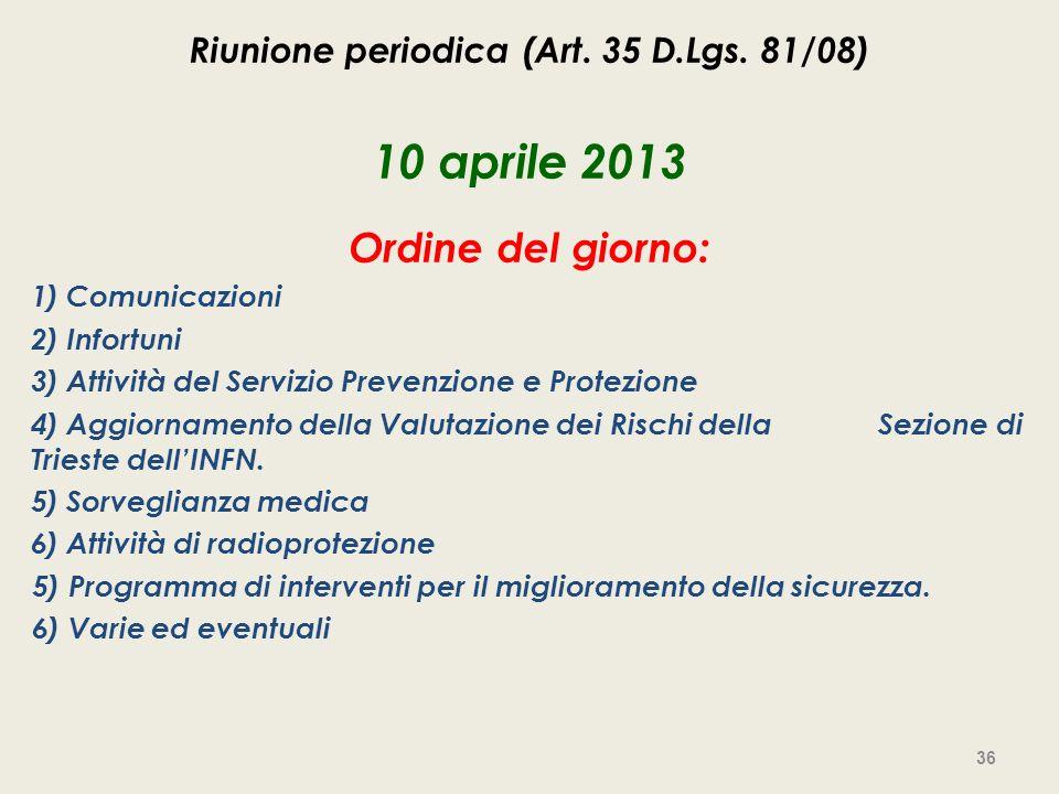 Riunione periodica (Art. 35 D.Lgs. 81/08)