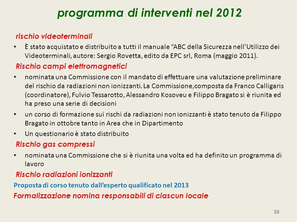 programma di interventi nel 2012