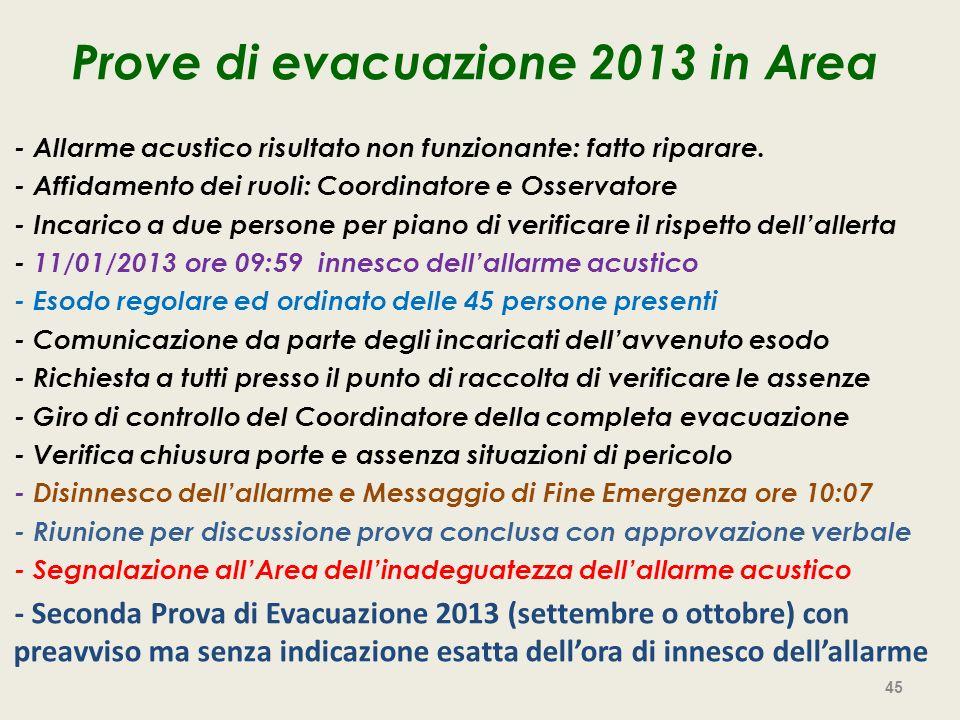 Prove di evacuazione 2013 in Area