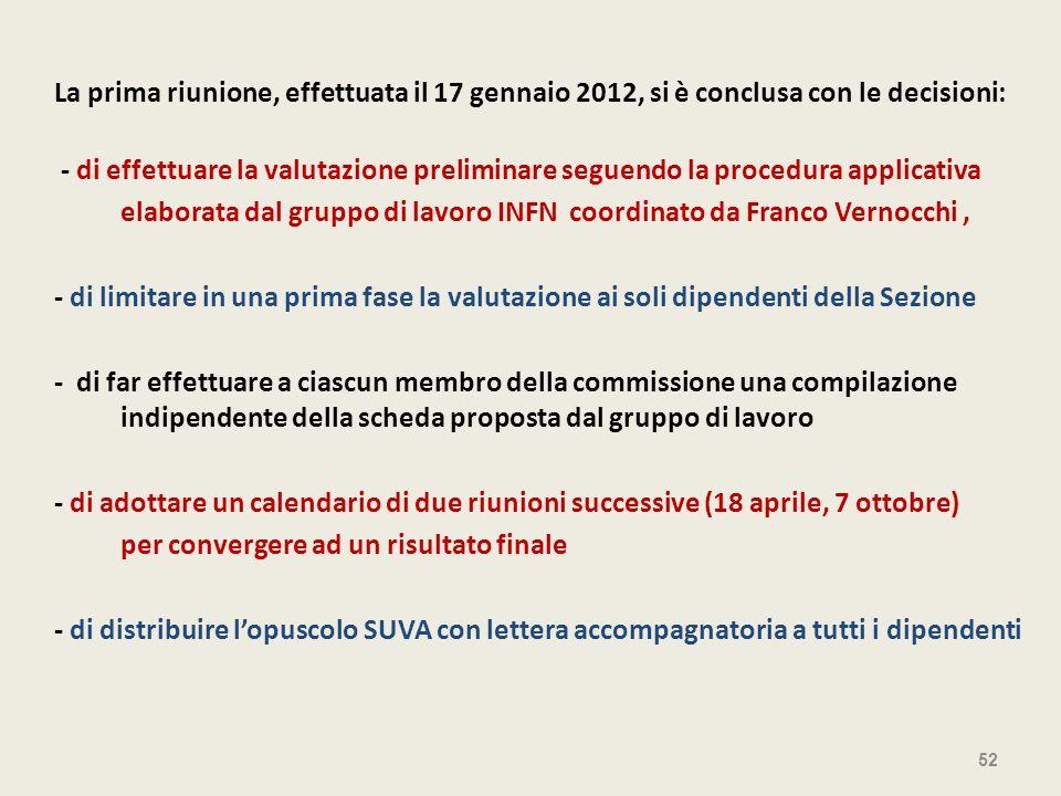 La prima riunione, effettuata il 17 gennaio 2012, si è conclusa con le decisioni: - di effettuare la valutazione preliminare seguendo la procedura applicativa elaborata dal gruppo di lavoro INFN coordinato da Franco Vernocchi , - di limitare in una prima fase la valutazione ai soli dipendenti della Sezione - di far effettuare a ciascun membro della commissione una compilazione indipendente della scheda proposta dal gruppo di lavoro - di adottare un calendario di due riunioni successive (18 aprile, 7 ottobre) per convergere ad un risultato finale - di distribuire l'opuscolo SUVA con lettera accompagnatoria a tutti i dipendenti