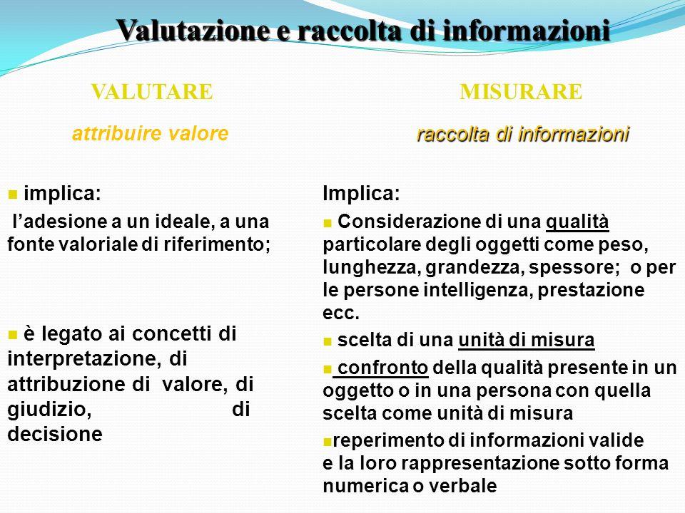 Valutazione e raccolta di informazioni