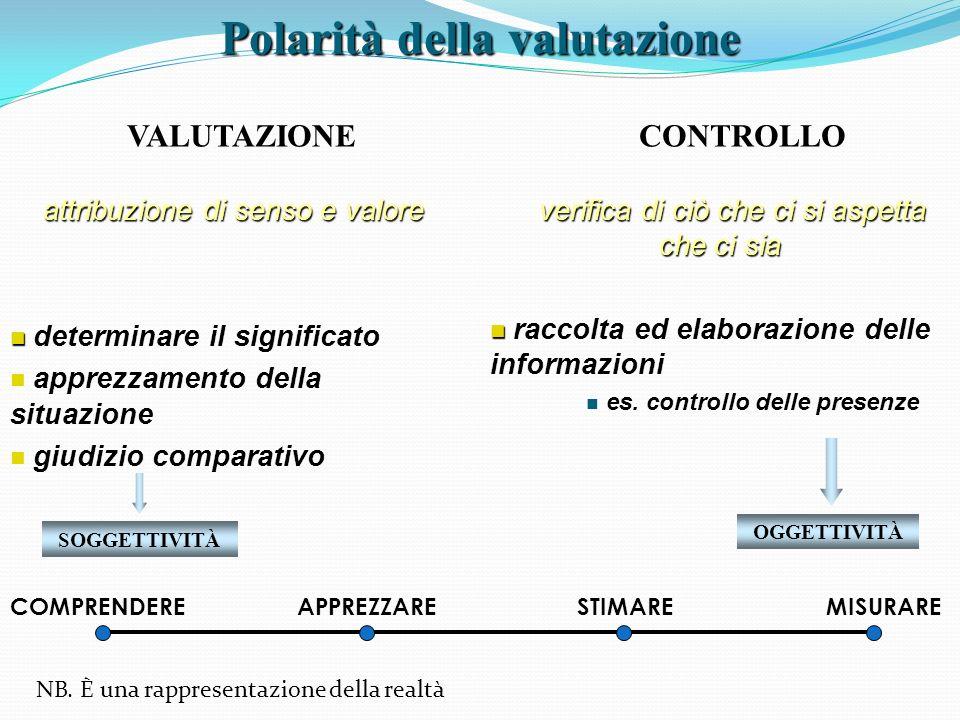 Polarità della valutazione