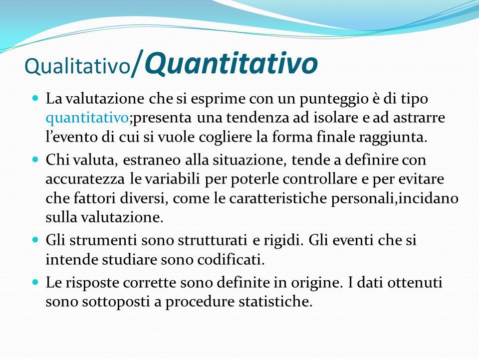 Qualitativo/Quantitativo