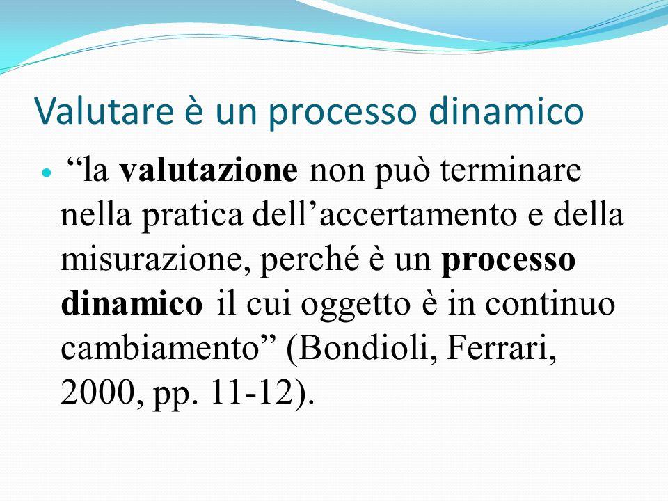 Valutare è un processo dinamico