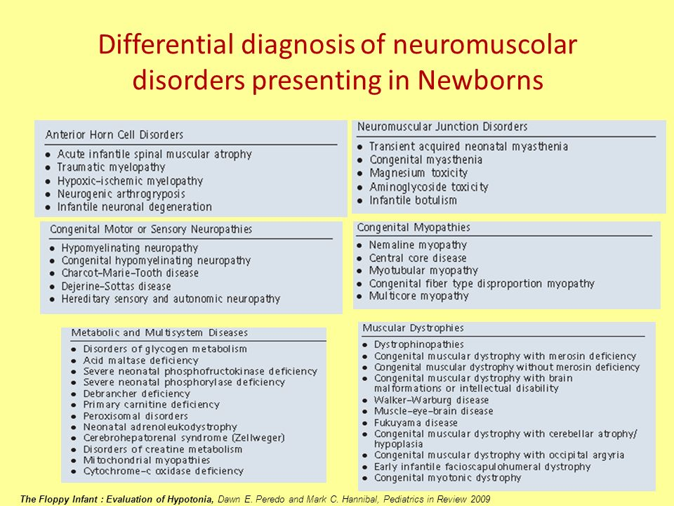 Differential diagnosis of neuromuscolar disorders presenting in Newborns