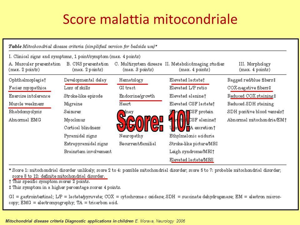 Score malattia mitocondriale