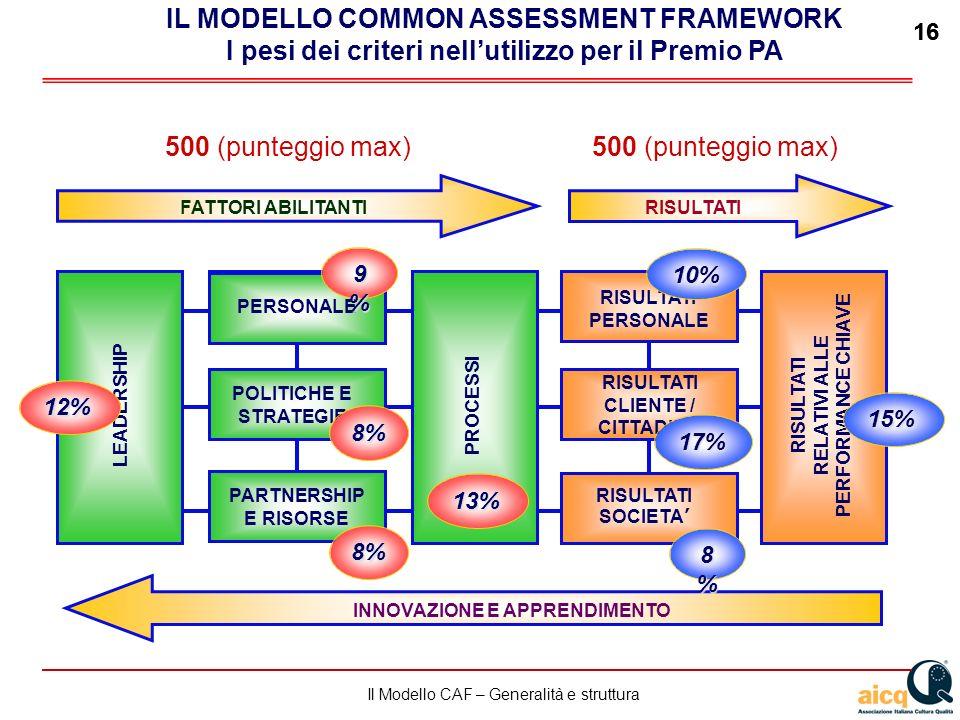 IL MODELLO COMMON ASSESSMENT FRAMEWORK