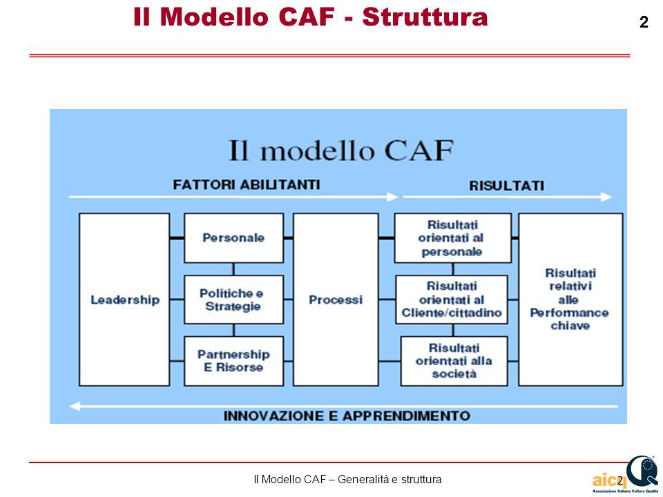 Il Modello CAF - Struttura
