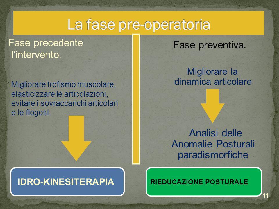 La fase pre-operatoria