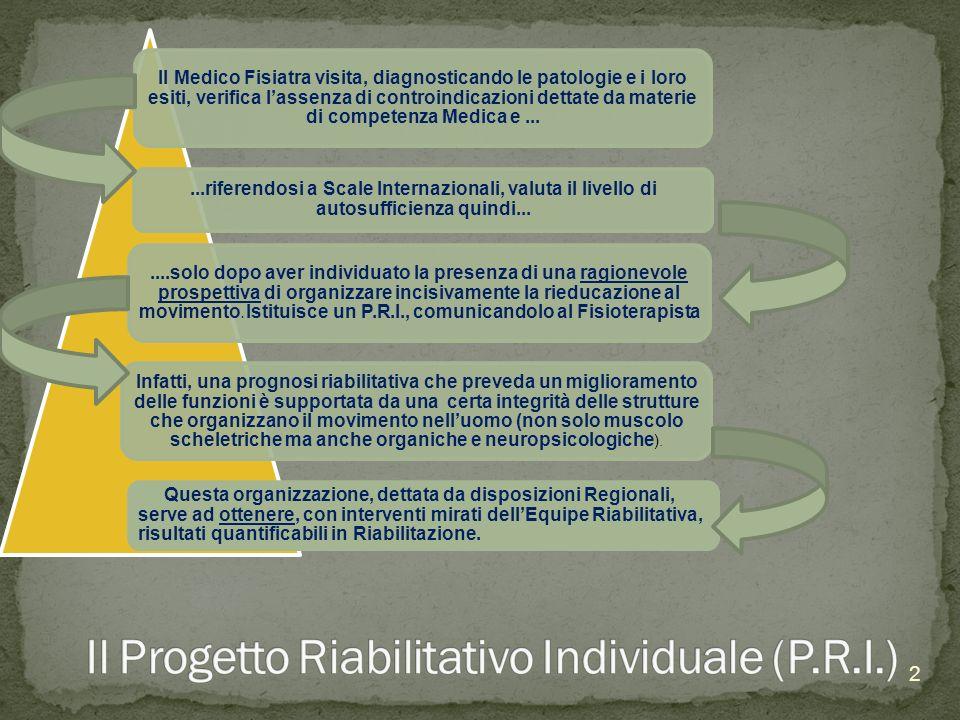Il Progetto Riabilitativo Individuale (P.R.I.)