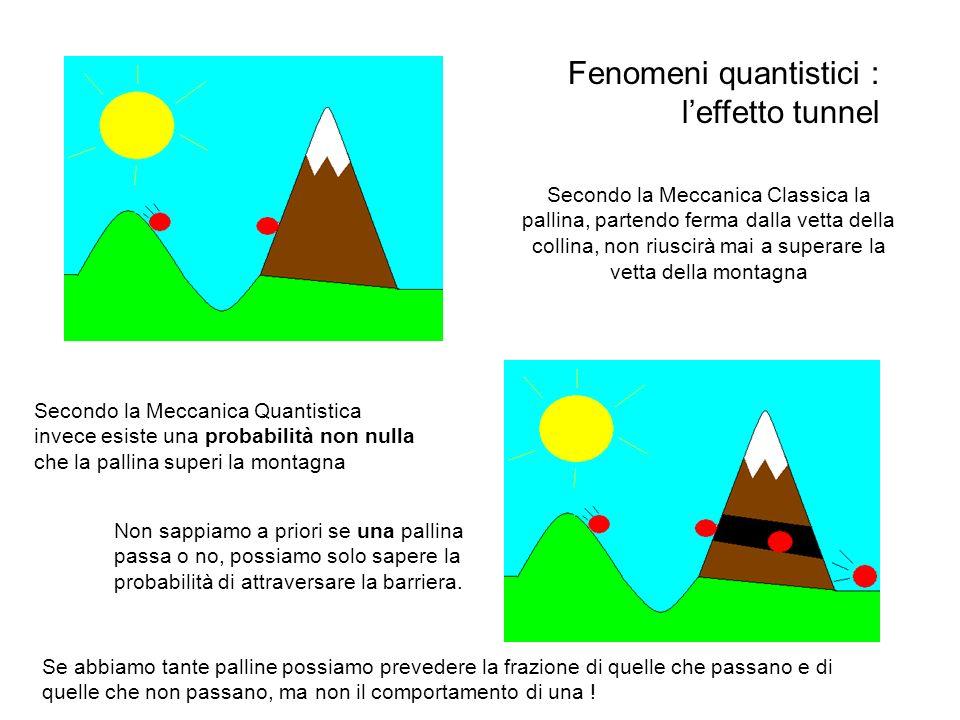 Fenomeni quantistici : l'effetto tunnel