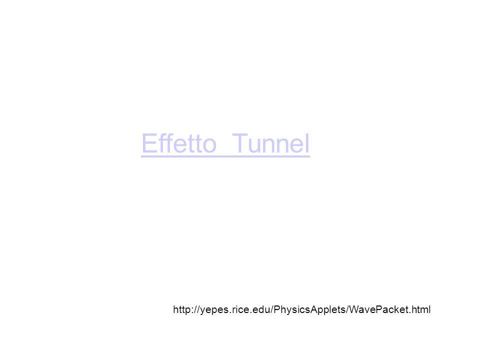 Effetto Tunnel http://yepes.rice.edu/PhysicsApplets/WavePacket.html