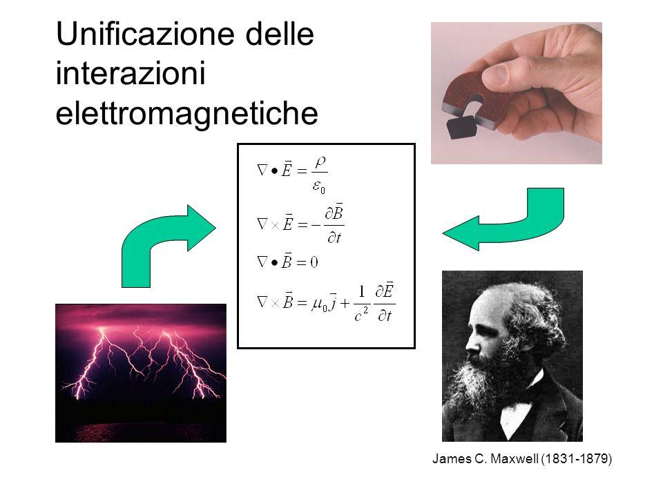 Unificazione delle interazioni elettromagnetiche