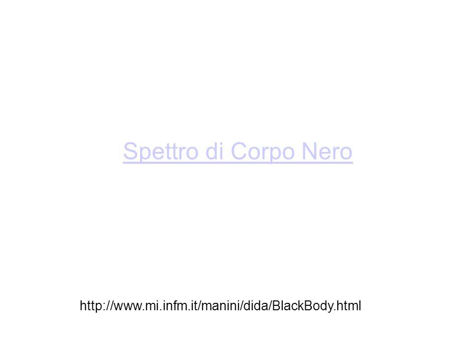 Spettro di Corpo Nero http://www.mi.infm.it/manini/dida/BlackBody.html