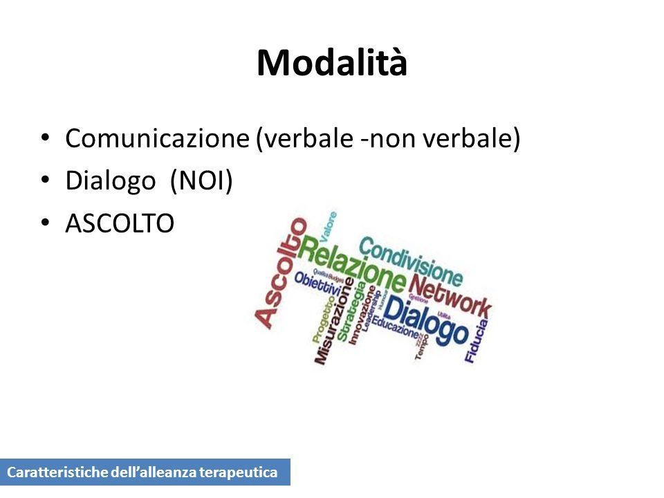 Modalità Comunicazione (verbale -non verbale) Dialogo (NOI) ASCOLTO