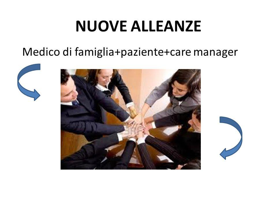 NUOVE ALLEANZE Medico di famiglia+paziente+care manager