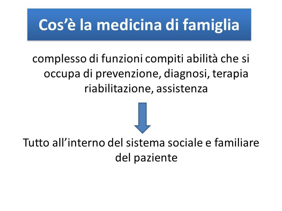 Cos'è la medicina di famiglia