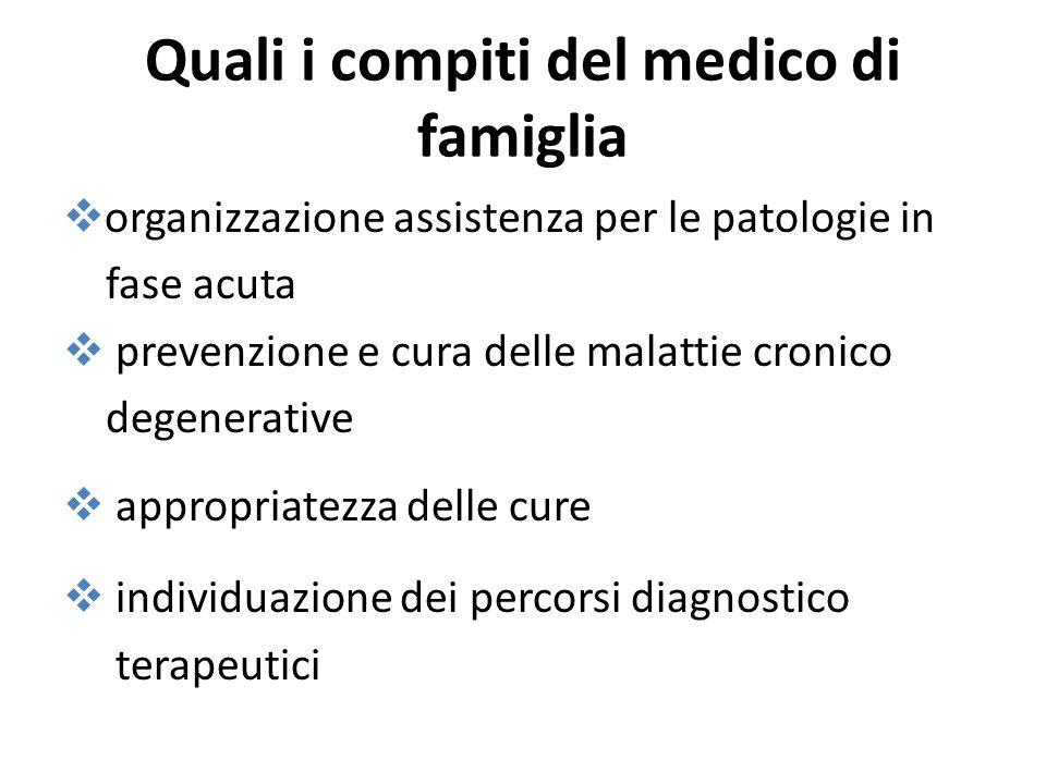 Quali i compiti del medico di famiglia