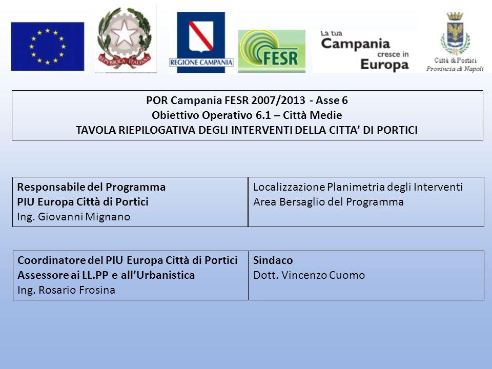POR Campania FESR 2007/2013 - Asse 6