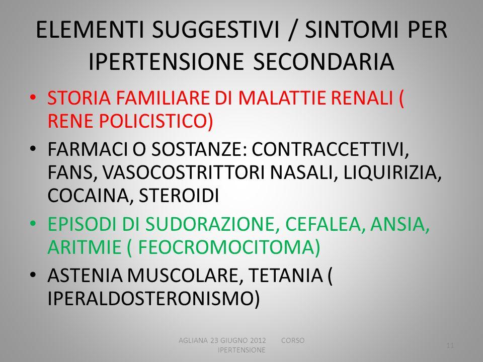 ELEMENTI SUGGESTIVI / SINTOMI PER IPERTENSIONE SECONDARIA