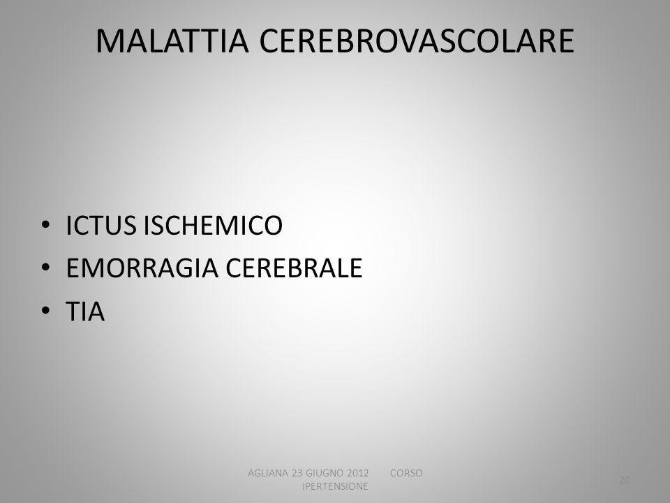 MALATTIA CEREBROVASCOLARE