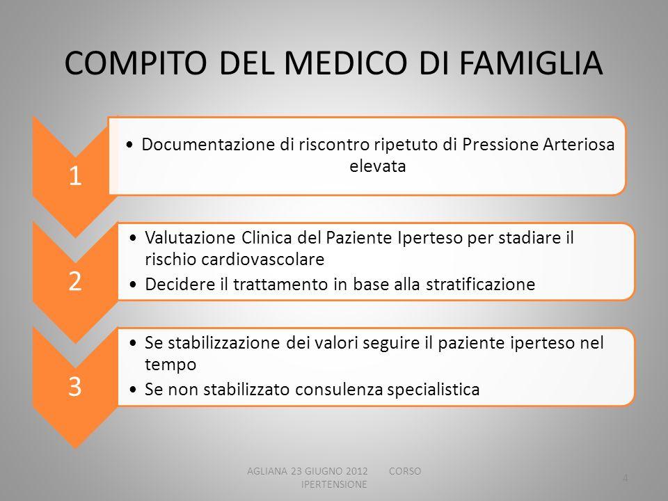 COMPITO DEL MEDICO DI FAMIGLIA