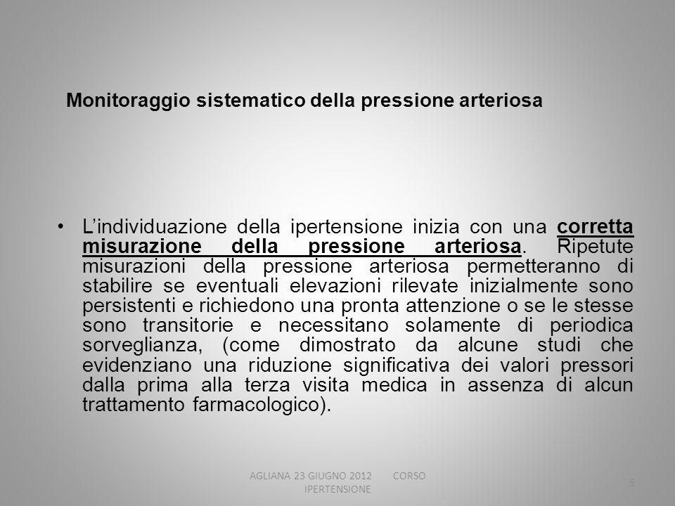 Monitoraggio sistematico della pressione arteriosa