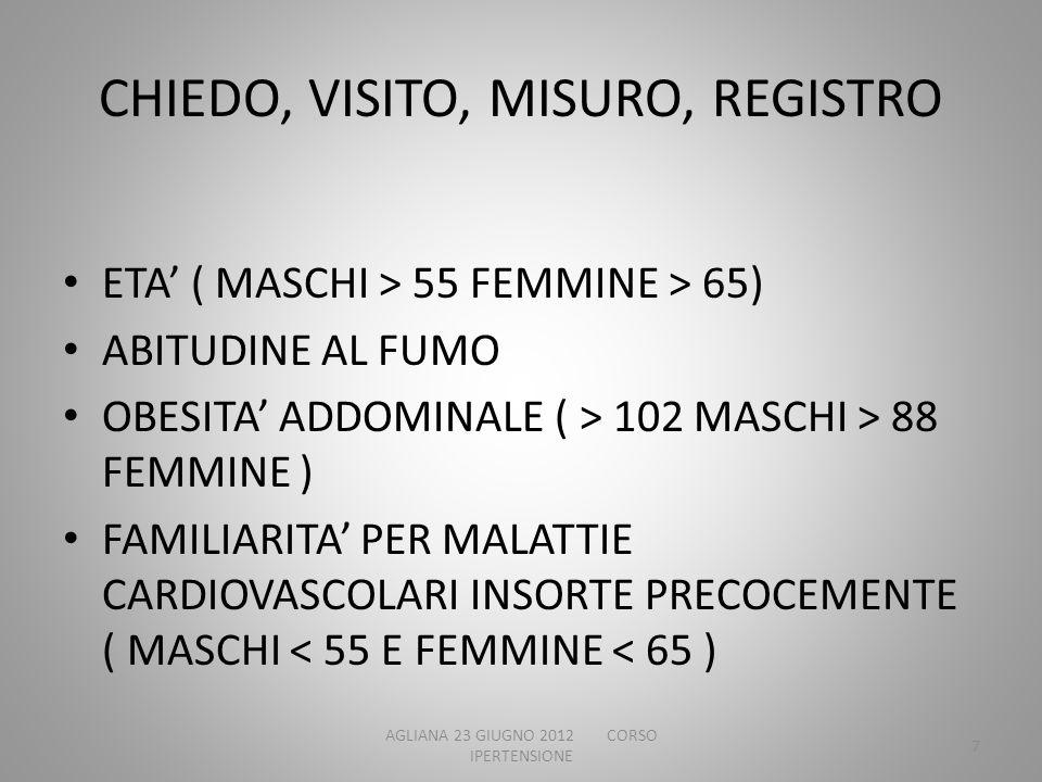 CHIEDO, VISITO, MISURO, REGISTRO