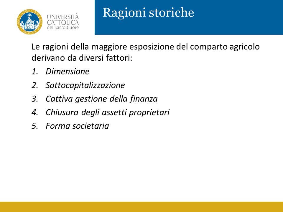 Ragioni storiche Le ragioni della maggiore esposizione del comparto agricolo derivano da diversi fattori: