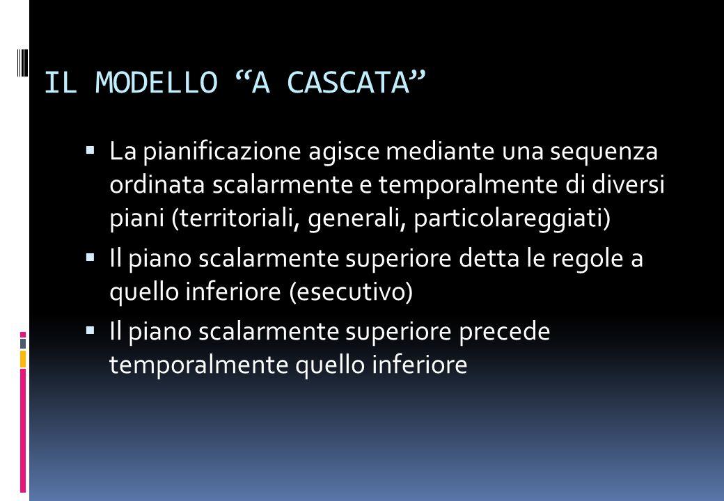 IL MODELLO A CASCATA