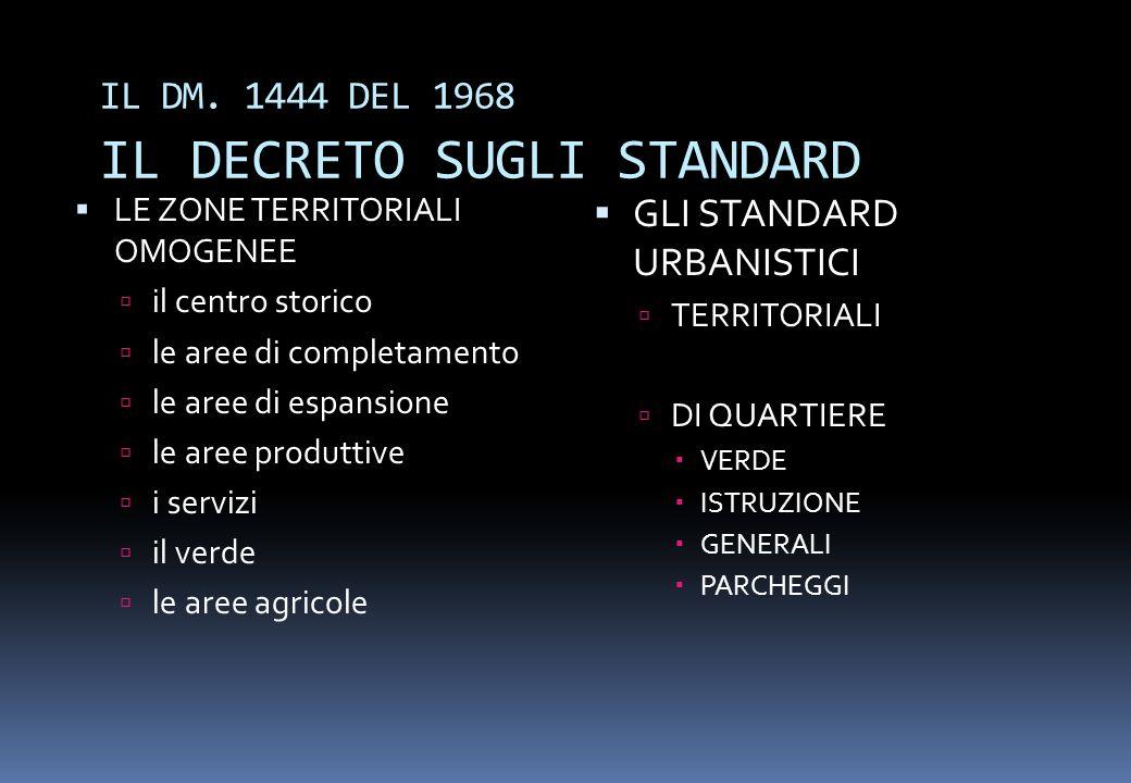 IL DM. 1444 DEL 1968 IL DECRETO SUGLI STANDARD