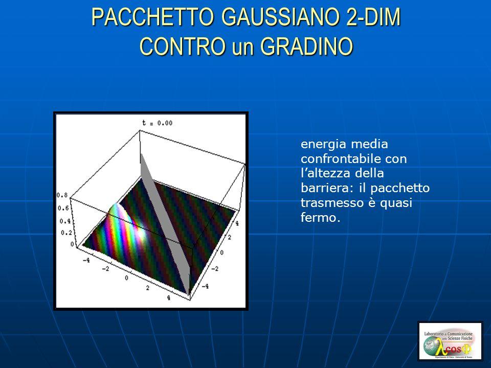PACCHETTO GAUSSIANO 2-DIM CONTRO un GRADINO