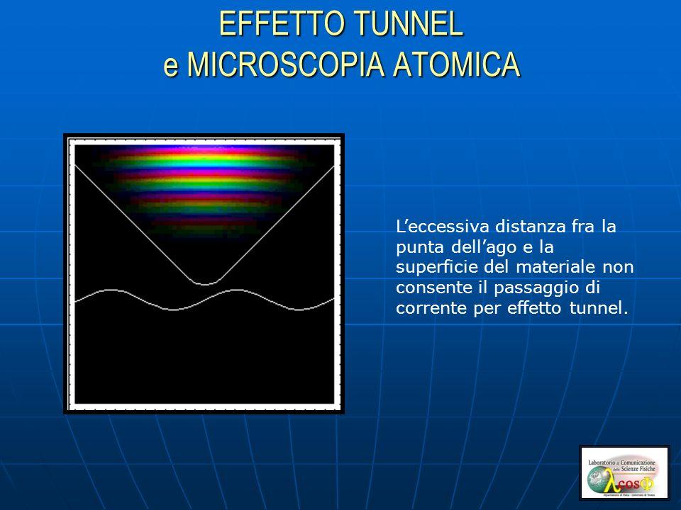 EFFETTO TUNNEL e MICROSCOPIA ATOMICA