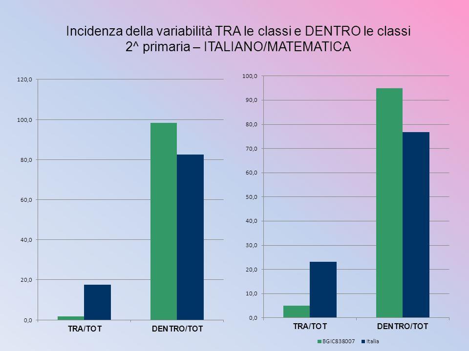 2^ primaria – ITALIANO/MATEMATICA