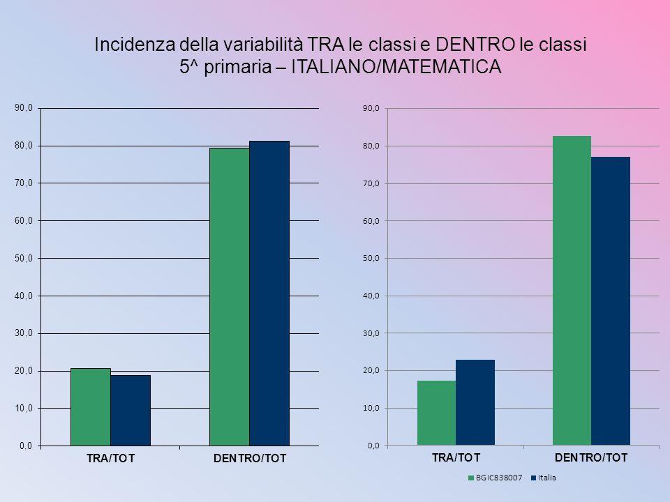 5^ primaria – ITALIANO/MATEMATICA