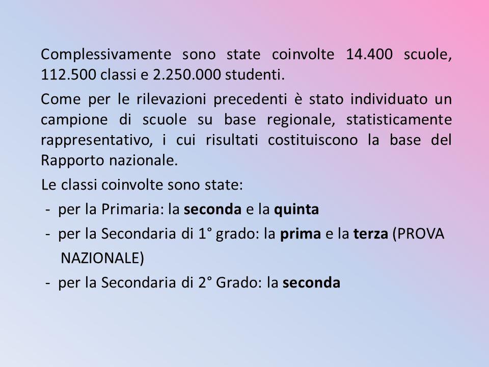 Complessivamente sono state coinvolte 14. 400 scuole, 112